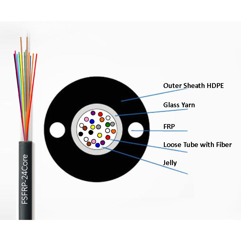 24-FRP-Fiber  Cable